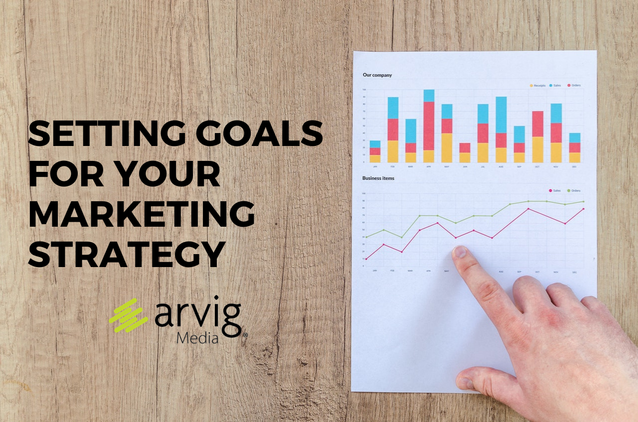 marketing strategies and ROIs